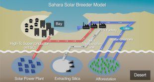 Énergies renouvelables: l'Algérie lance un appel d'offre national et international pour produire 4.000 mégawatts en 2017